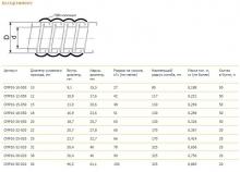 Металлорукав РЗ-Ц-П в ПВХ-изоляции