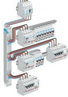 Система распределения электроэнергии HX³VX³ IS